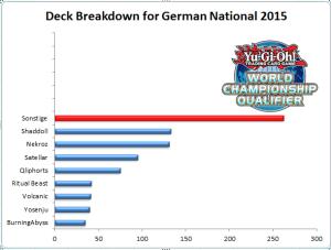 Deck-Breakdown1